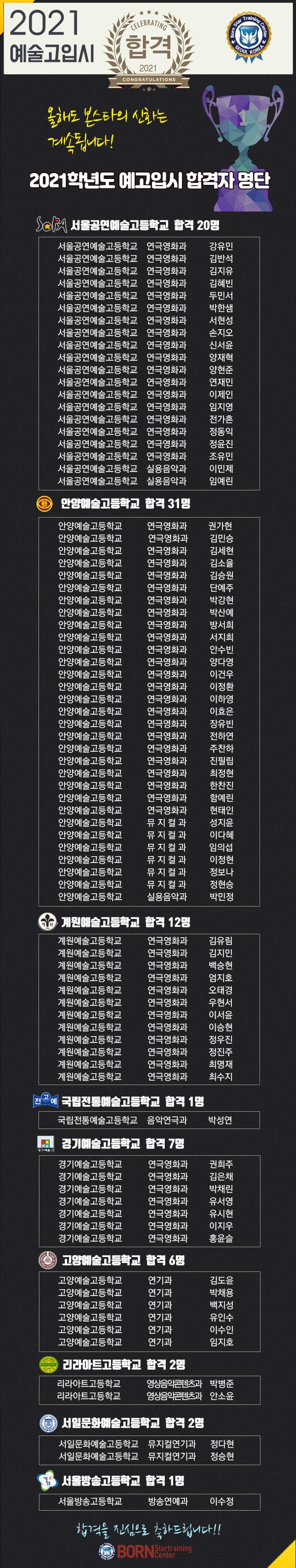 본스타 합격 수강생 명단2021